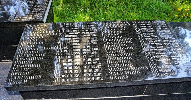 32 річниця Чорнобильської трагедії
